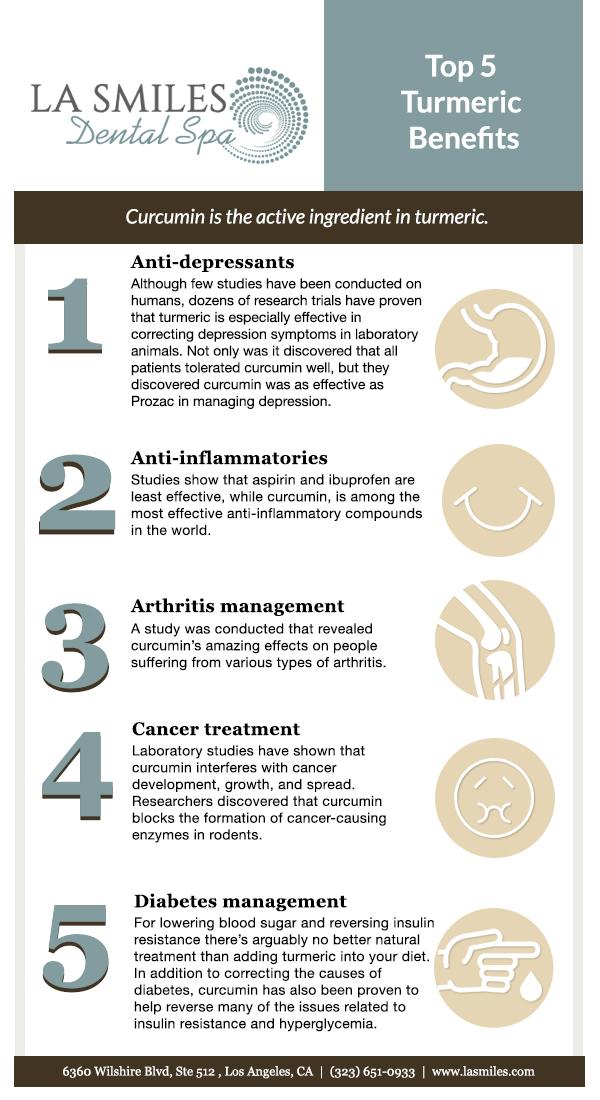 turmeric curcumin benefits